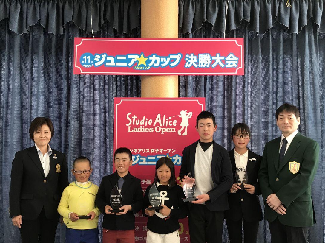 スタジオアリス女子オープンジュニア・カップ第11回決勝大会